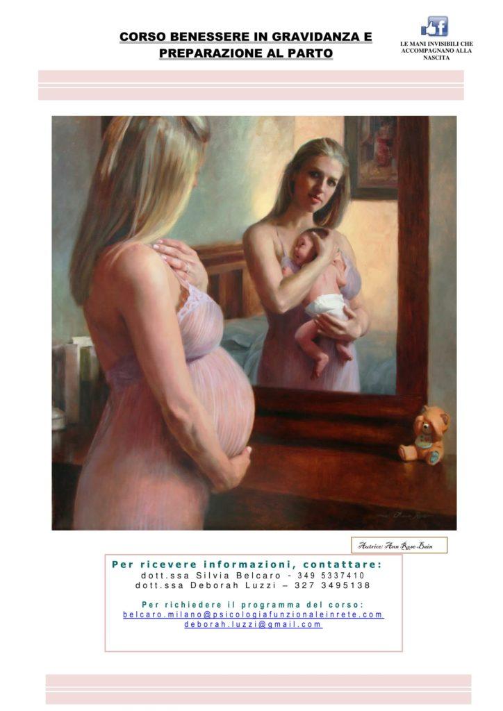 Nascita, Gravidanza, Maternità